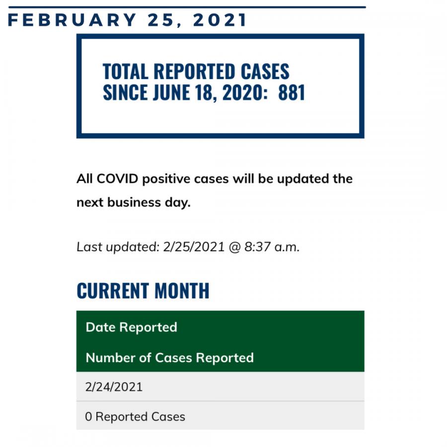 GCSU%27s+Covid+Case+Report