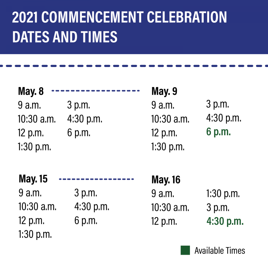 Commence+the+Commencement%21